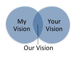 Shared vision is when My vision is fulfilled in Our vision!
